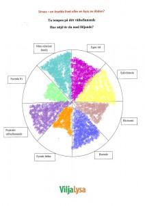 tartdiagram-ViljaLysa-ifylld