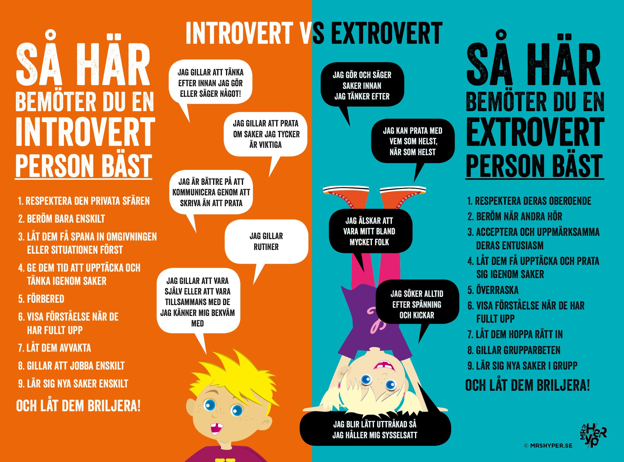 Introvert vs Extrovert – 2018